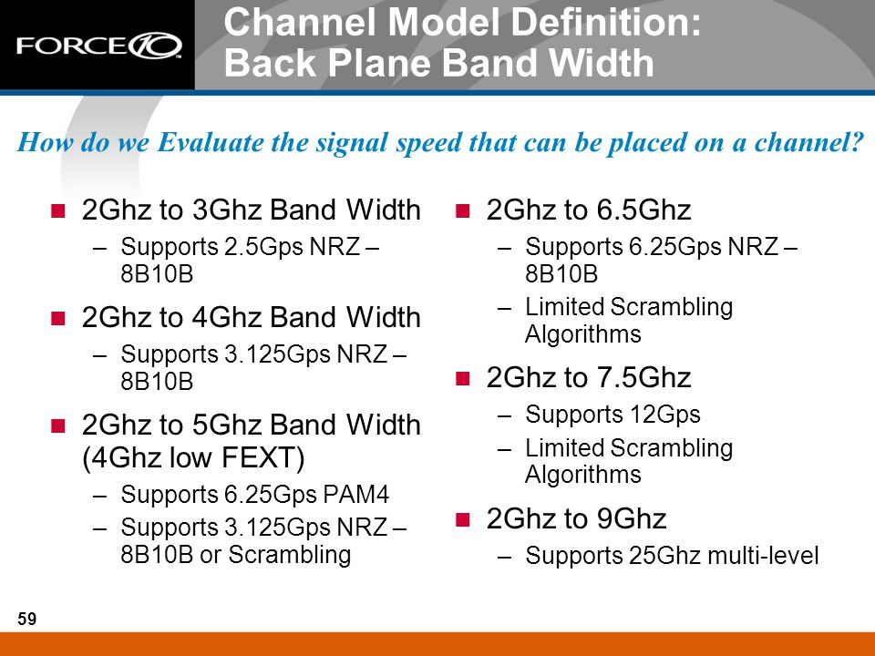 59 Channel Model Definition: Back Plane Band Width 2Ghz to 3Ghz Band Width –Supports 2.5Gps NRZ – 8B10B 2Ghz to 4Ghz Band Width –Supports 3.125Gps NRZ