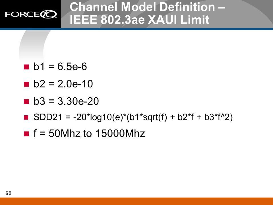 60 Channel Model Definition – IEEE 802.3ae XAUI Limit b1 = 6.5e-6 b2 = 2.0e-10 b3 = 3.30e-20 SDD21 = -20*log10(e)*(b1*sqrt(f) + b2*f + b3*f^2) f = 50M