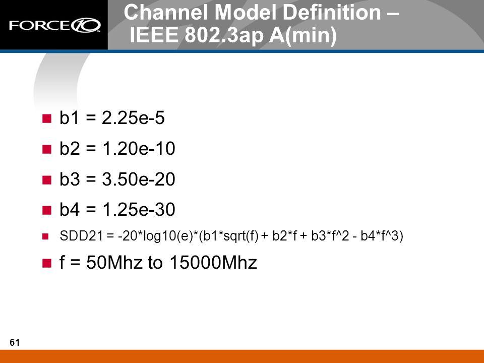 61 Channel Model Definition – IEEE 802.3ap A(min) b1 = 2.25e-5 b2 = 1.20e-10 b3 = 3.50e-20 b4 = 1.25e-30 SDD21 = -20*log10(e)*(b1*sqrt(f) + b2*f + b3*