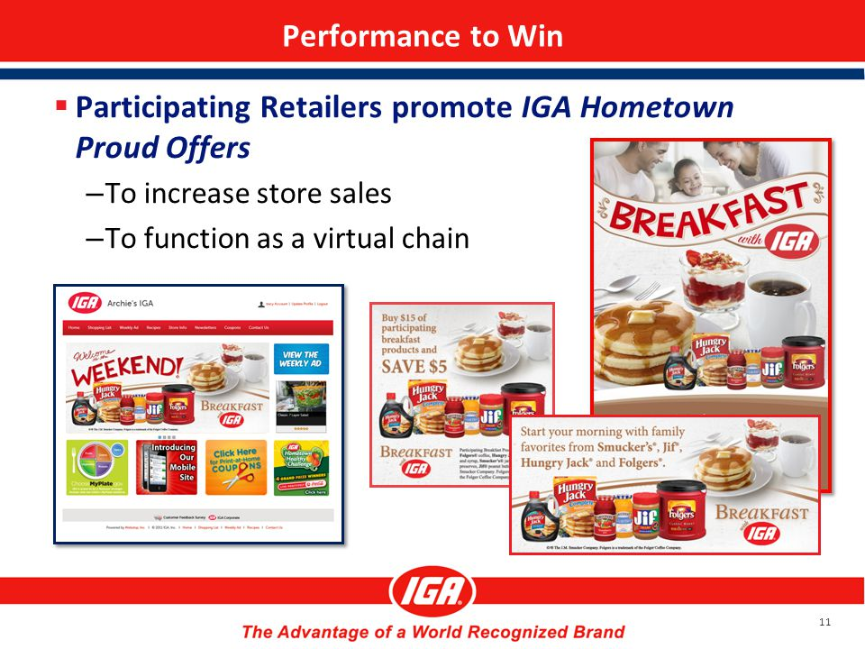 Performance to Win  Participating Retailers promote IGA Hometown Proud Offers – To increase store sales – To function as a virtual chain 11