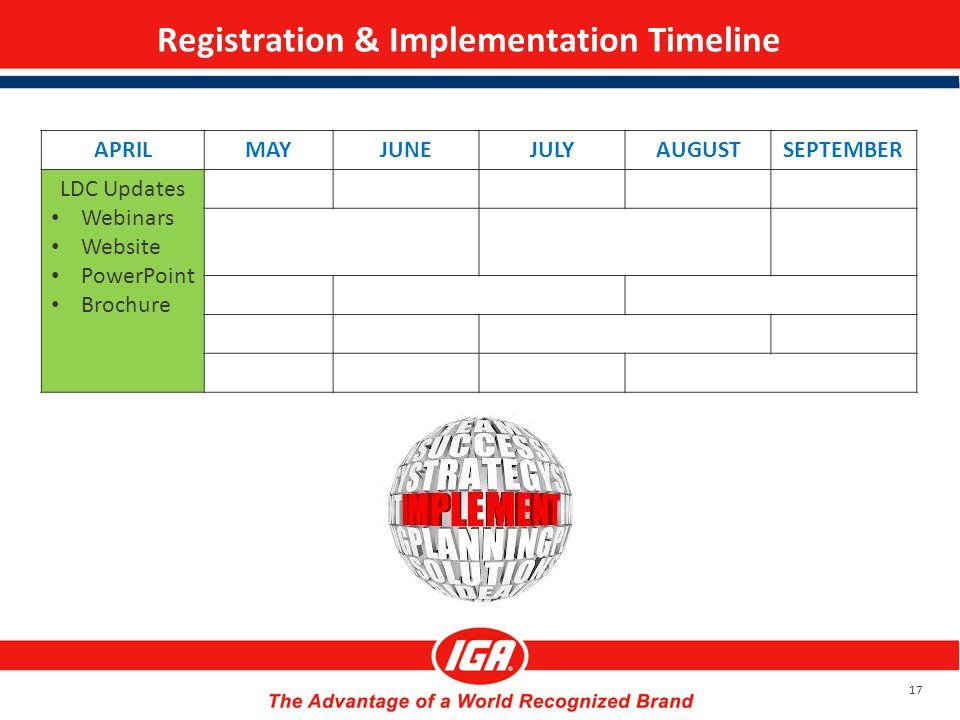 Registration & Implementation Timeline APRILMAYJUNEJULYAUGUSTSEPTEMBER LDC Updates Webinars Website PowerPoint Brochure 17
