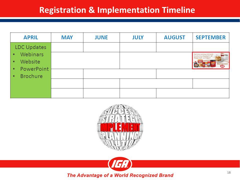 Registration & Implementation Timeline APRILMAYJUNEJULYAUGUSTSEPTEMBER LDC Updates Webinars Website PowerPoint Brochure HTP Offer 18