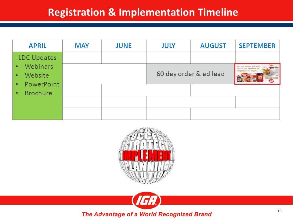 Registration & Implementation Timeline APRILMAYJUNEJULYAUGUSTSEPTEMBER LDC Updates Webinars Website PowerPoint Brochure 60 day order & ad leadHTP Offe