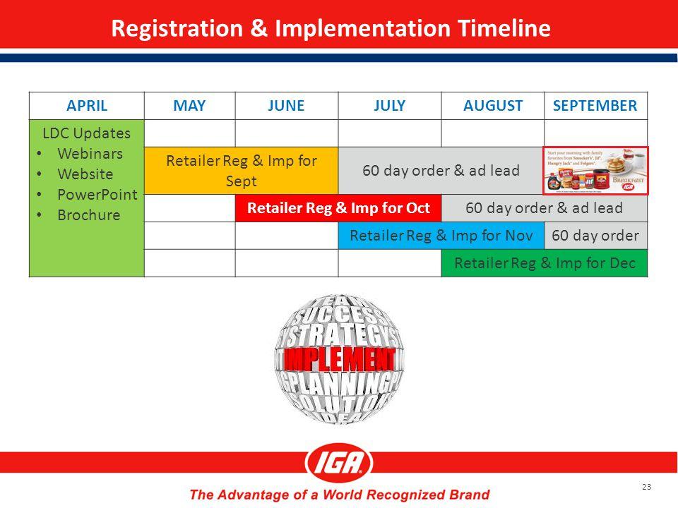 Registration & Implementation Timeline APRILMAYJUNEJULYAUGUSTSEPTEMBER LDC Updates Webinars Website PowerPoint Brochure Retailer Reg & Imp for Sept 60