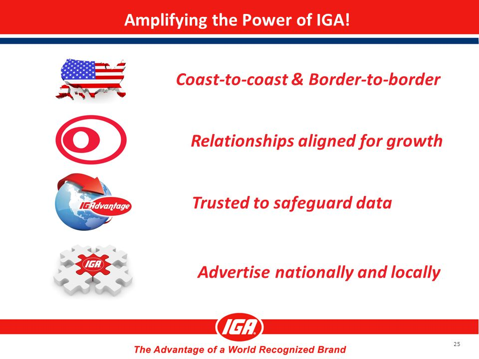 25 Amplifying the Power of IGA.