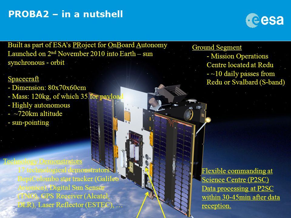 PROBA2 – in a nutshell Technology Demonstrators 17 technological demonstrators: BepiColombo star tracker (Galileo Avionica), Digital Sun Sensor (TNO),
