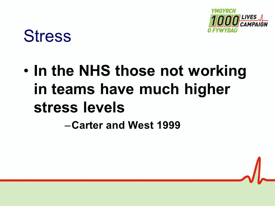 Stress In the NHS those not working in teams have much higher stress levels –Carter and West 1999