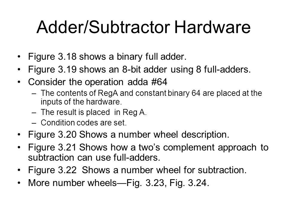 Adder/Subtractor Hardware Figure 3.18 shows a binary full adder.