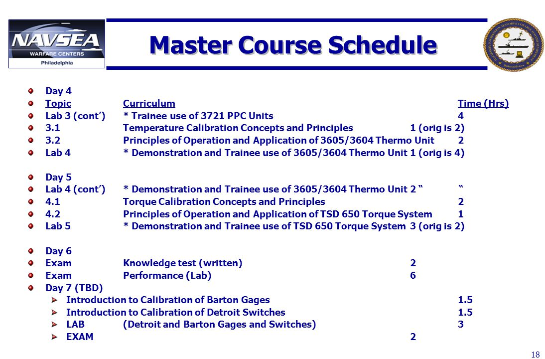 18 Master Course Schedule Day 4 TopicCurriculumTime (Hrs) Lab 3 (cont')* Trainee use of 3721 PPC Units4 3.1Temperature Calibration Concepts and Princi