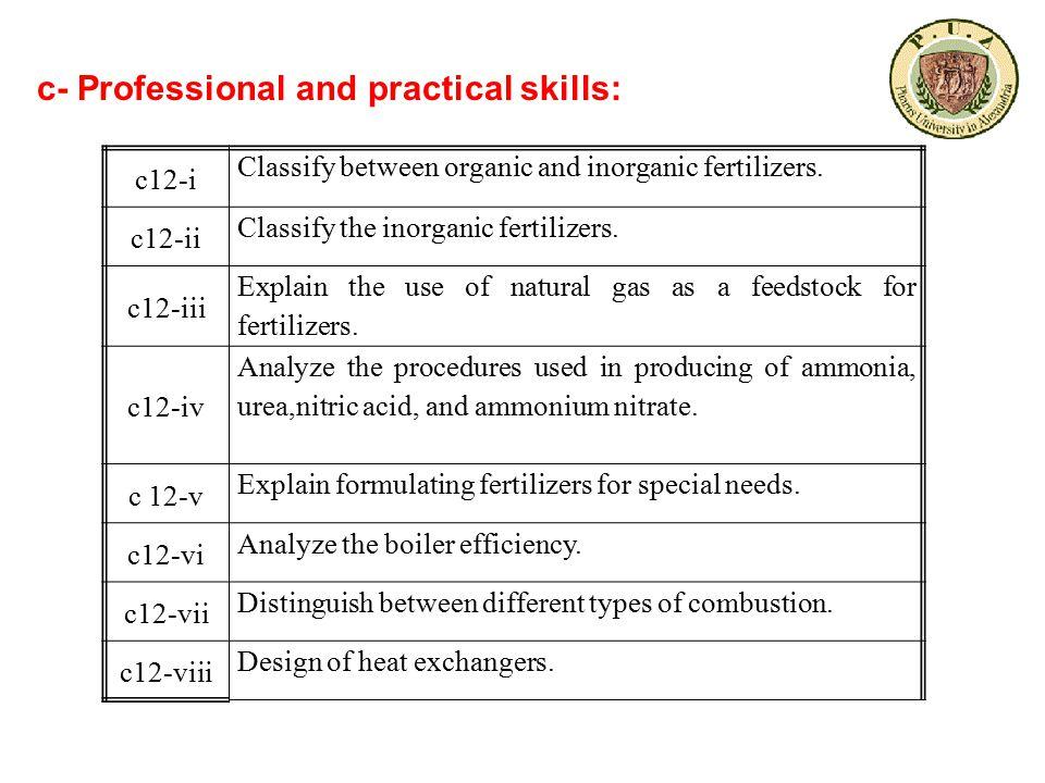 c- Professional and practical skills: c12-i Classify between organic and inorganic fertilizers. c12-ii Classify the inorganic fertilizers. c12-iii Exp