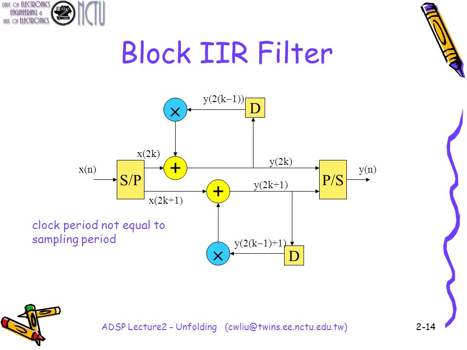 ADSP Lecture2 - Unfolding (cwliu@twins.ee.nctu.edu.tw)2-14 Block IIR Filter D D S/PP/S + +   x(2k) x(2k+1) y(2k+1) y(2k) x(n)y(n) y(2(k  1)) y(2(k  1)+1) clock period not equal to sampling period