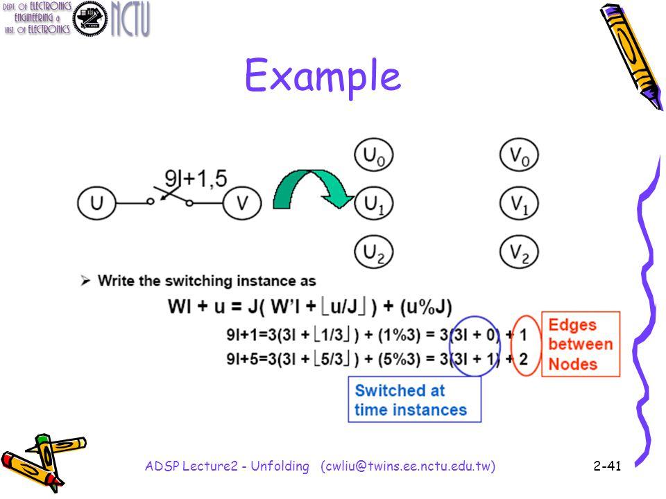 ADSP Lecture2 - Unfolding (cwliu@twins.ee.nctu.edu.tw)2-41 Example