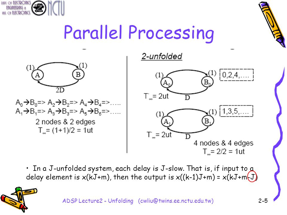 ADSP Lecture2 - Unfolding (cwliu@twins.ee.nctu.edu.tw)2-5 Parallel Processing In a J-unfolded system, each delay is J-slow.