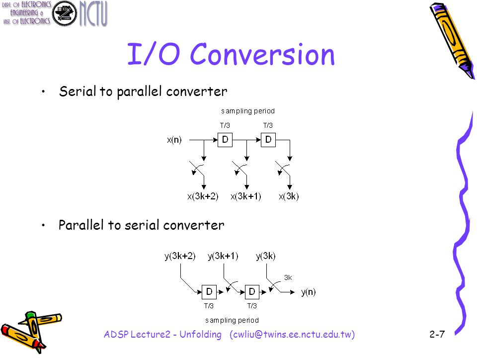 ADSP Lecture2 - Unfolding (cwliu@twins.ee.nctu.edu.tw)2-8 General approach for block processing