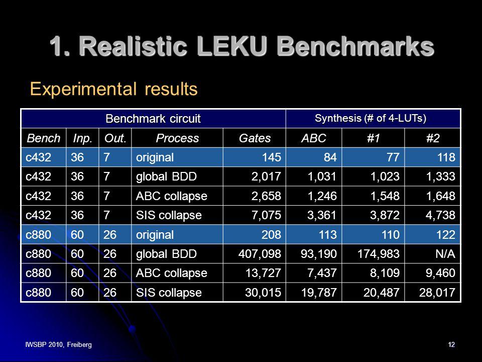 IWSBP 2010, Freiberg12 1. Realistic LEKU Benchmarks Experimental results Benchmark circuit Synthesis (# of 4-LUTs) BenchInp.Out.ProcessGatesABC#1#2 c4