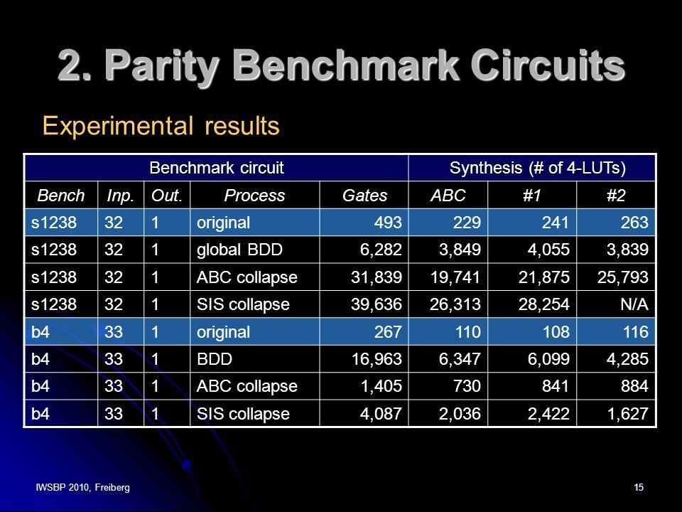 IWSBP 2010, Freiberg15 2. Parity Benchmark Circuits Experimental results Benchmark circuit Synthesis (# of 4-LUTs) BenchInp.Out.ProcessGatesABC#1#2 s1