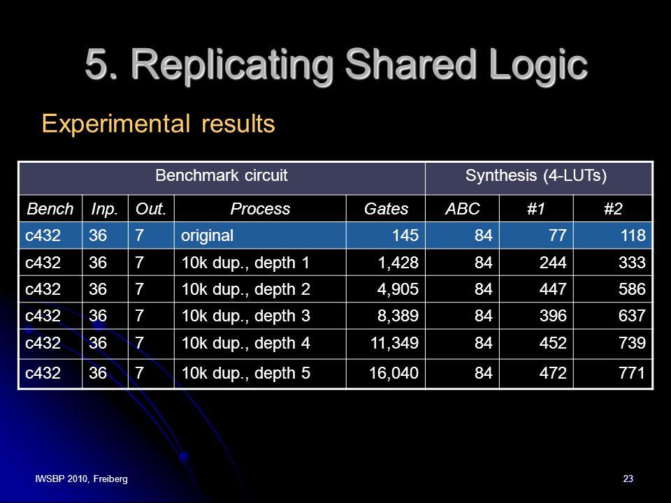 IWSBP 2010, Freiberg23 5. Replicating Shared Logic Experimental results Benchmark circuitSynthesis (4-LUTs) BenchInp.Out.ProcessGatesABC#1#2 c432367or