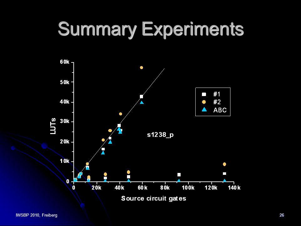 IWSBP 2010, Freiberg26 Summary Experiments