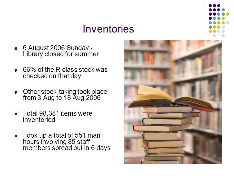 Inventories 6 August 2006 Sunday - Library closed for summer 66% of the R class stock was checked on that day Other stock-taking took place from 3 Aug to 18 Aug 2006 Total 98,381 items were inventoried Took up a total of 551 man- hours involving 85 staff members spread out in 6 days