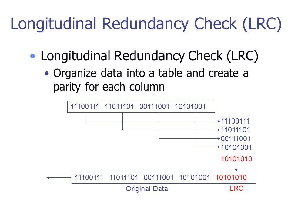 Longitudinal Redundancy Check (LRC) Organize data into a table and create a parity for each column 11100111 11011101 00111001 10101001 11100111 11011101 00111001 10101001 10101010 11100111 11011101 00111001 10101001 10101010 Original Data LRC