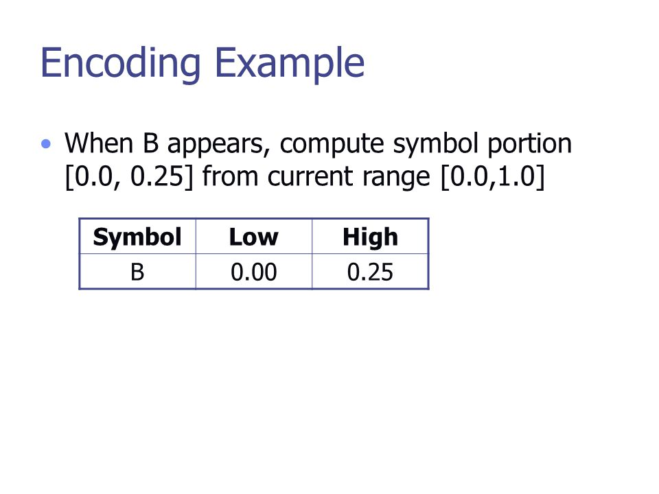 Encoding Example When B appears, compute symbol portion [0.0, 0.25] from current range [0.0,1.0] SymbolLowHigh B0.000.25