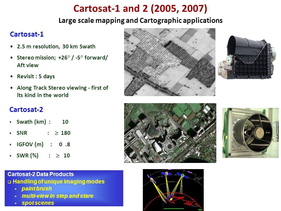 Cartosat-2  Swath (km) : 10  SNR :  180  IGFOV (m) : 0.8  SWR (%) :  10 Cartosat-1 and 2 (2005, 2007) Cartosat-1 2.5 m resolution, 30 km Swath Stereo mission; +26° / -5° forward/ Aft view Revisit : 5 days Along Track Stereo viewing - first of its kind in the world Cartosat-2 Data Products  Handling of unique imaging modes  paint brush  multi-view in step and stare  spot scenes Large scale mapping and Cartographic applications