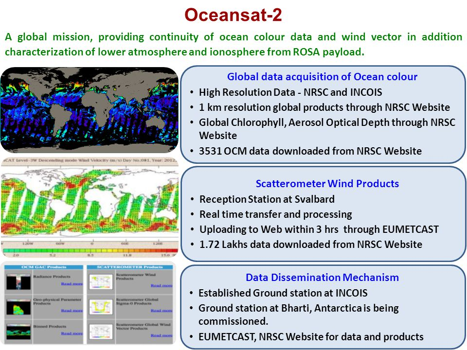 Oceansat-2 A global mission, providing continuity of ocean colour data and wind vector in addition characterization of lower atmosphere and ionosphere from ROSA payload.