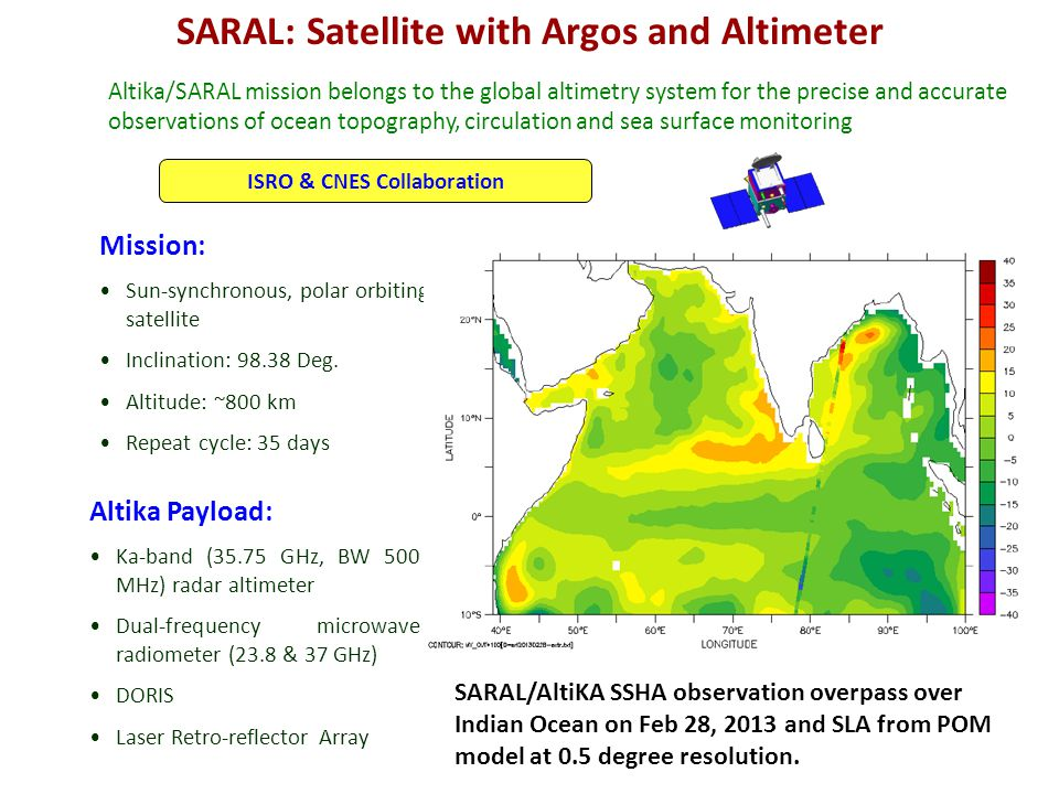 Altika/SARAL mission belongs to the global altimetry system for the precise and accurate observations of ocean topography, circulation and sea surface