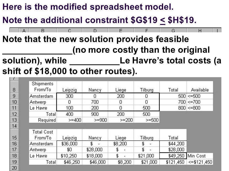 Here is the modified spreadsheet model. Note the additional constraint $G$19 < $H$19.