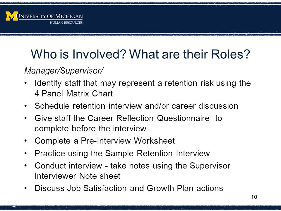 Who is Involved. What are their Roles.