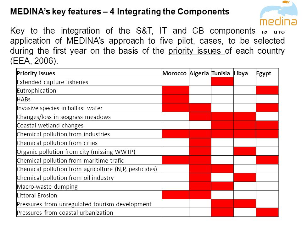 MEDINA's key features – 4 Integrating the Components Key to the integration of the S&T, IT and CB components is the application of MEDINA's approach t