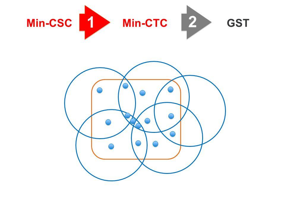 1 2 Min-CSCMin-CTCGST