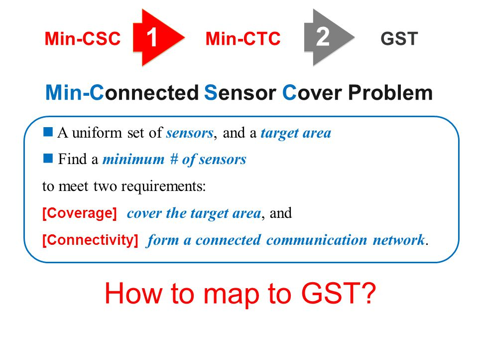 1 2 Min-CSCMin-CTCGST How to map to GST.