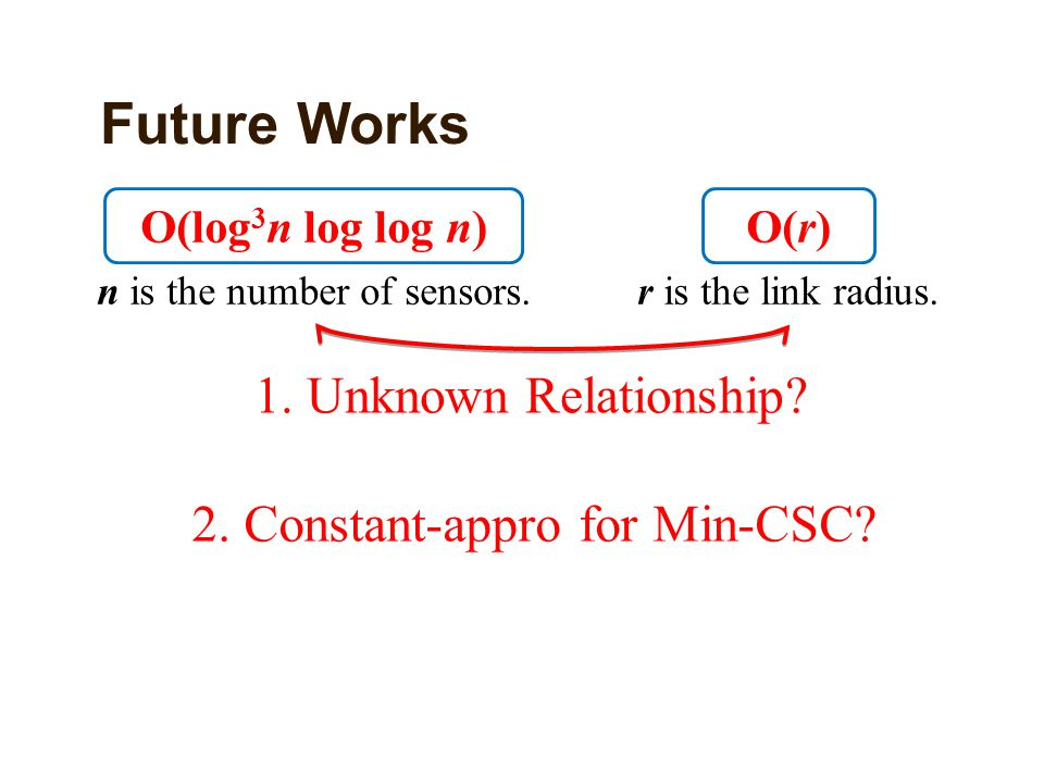 Future Works Ο(log 3 n log log n) n is the number of sensors.