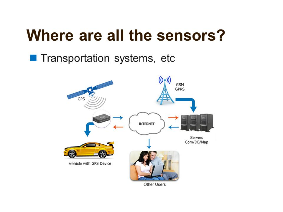 Transportation systems, etc Where are all the sensors