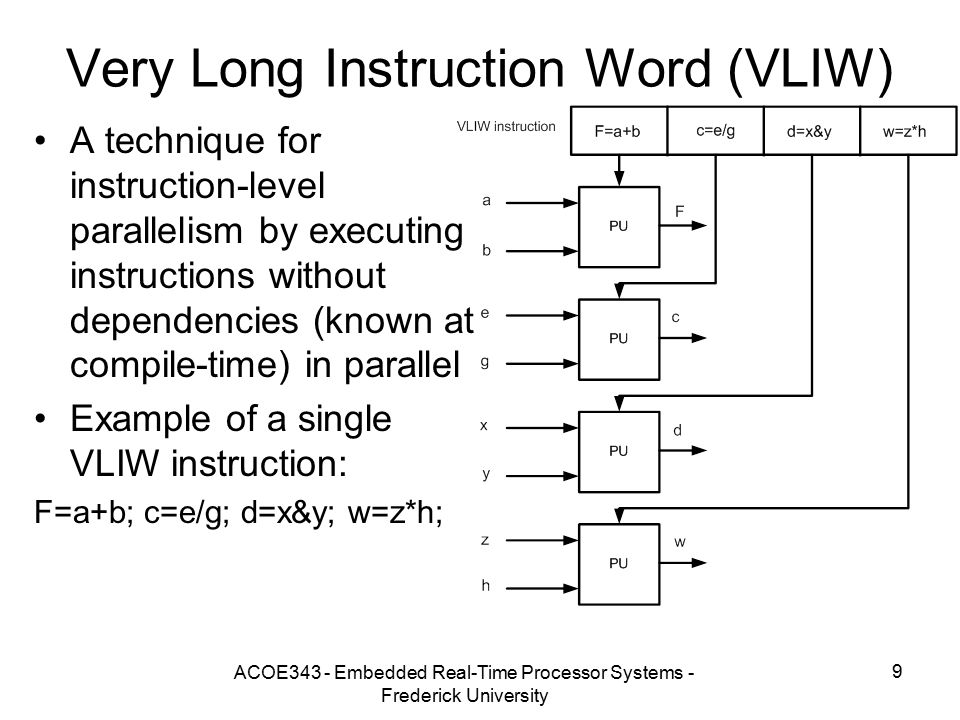 ACOE343 - Embedded Real-Time Processor Systems - Frederick University 9 Very Long Instruction Word (VLIW) A technique for instruction-level parallelism by executing instructions without dependencies (known at compile-time) in parallel Example of a single VLIW instruction: F=a+b; c=e/g; d=x&y; w=z*h;