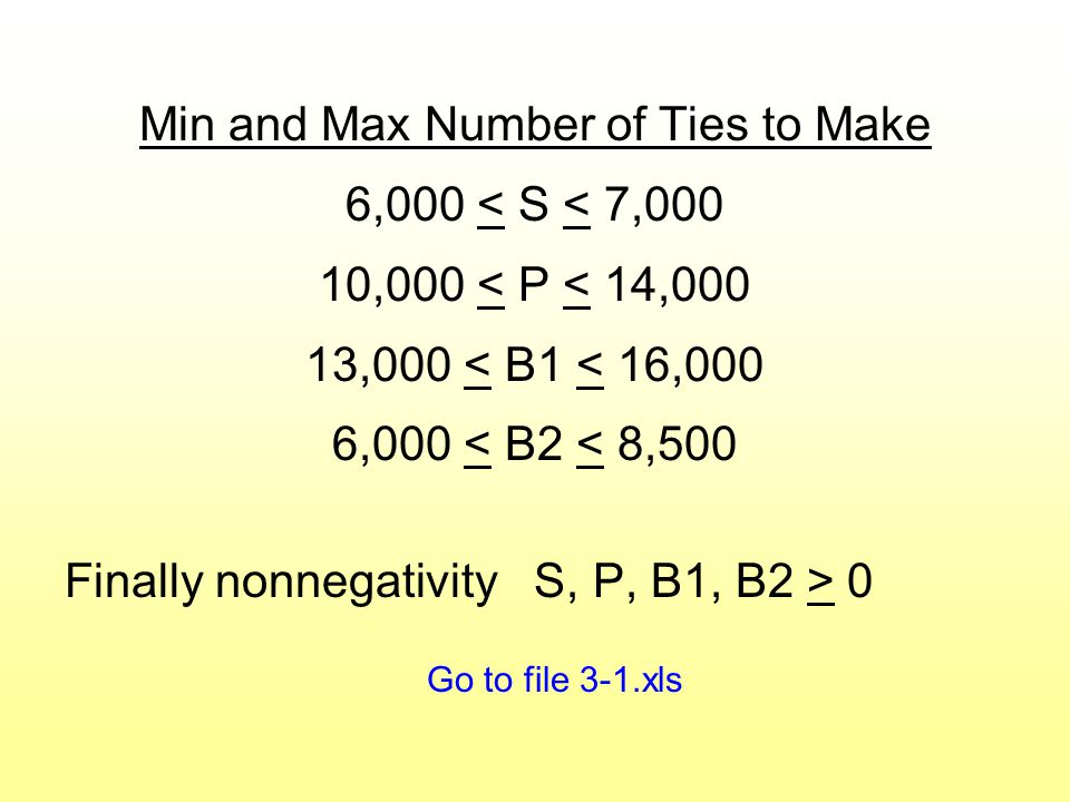Min and Max Number of Ties to Make 6,000 < S < 7,000 10,000 < P < 14,000 13,000 < B1 < 16,000 6,000 < B2 < 8,500 Finally nonnegativity S, P, B1, B2 > 0 Go to file 3-1.xls