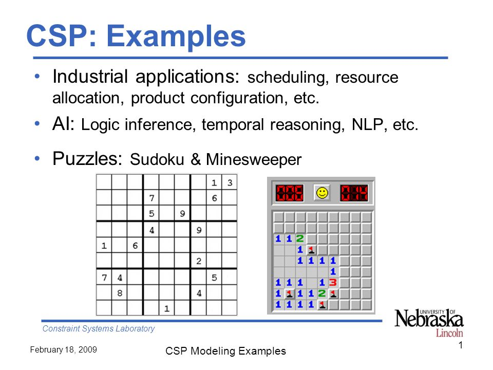 Constraint Systems Laboratory February 18, 2009 CSP Modeling Examples Problem Solving Interactive decision making –Seamlessly switching between perspectives –Propagates decisions (MAC) Automated search algorithms –Heuristic backtrack search (BT) –Stochastic local search (LS) –Multi-agent search (ERA) –Randomized backtrack search (RDGR) –Future: Auction-based, GA, MIP, LD-search, etc.