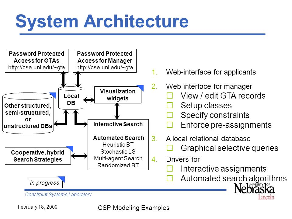 Constraint Systems Laboratory February 18, 2009 CSP Modeling Examples System Architecture 1.Web-interface for applicants Password Protected Access for GTAs http://cse.unl.edu/~gta Cooperative, hybrid Search Strategies Other structured, semi-structured, or unstructured DBs In progress Visualization widgets Password Protected Access for Manager http://cse.unl.edu/~gta 2.Web-interface for manager  View / edit GTA records  Setup classes  Specify constraints  Enforce pre-assignments Local DB 3.A local relational database  Graphical selective queries Interactive Search Automated Search Heuristic BT Stochastic LS Multi-agent Search Randomized BT 4.Drivers for  Interactive assignments  Automated search algorithms
