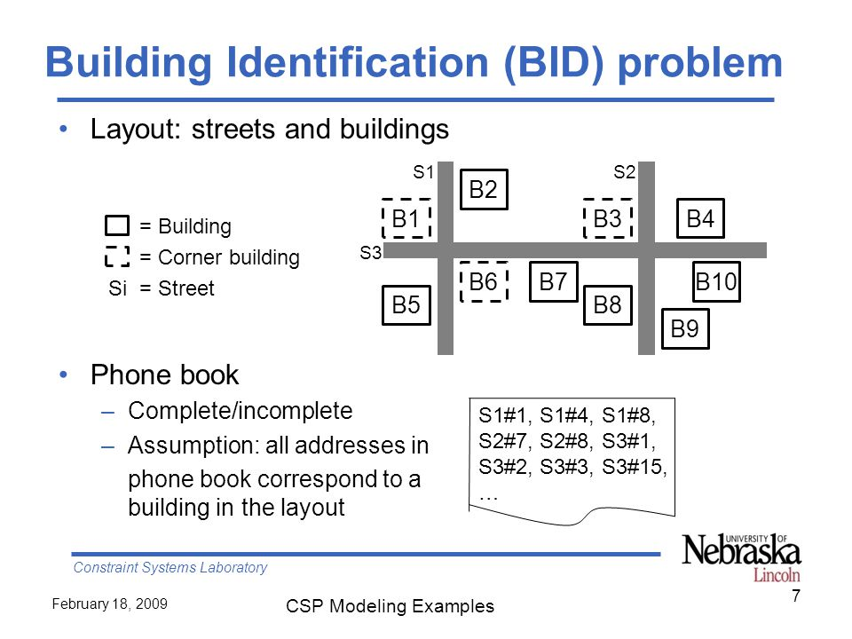 Constraint Systems Laboratory February 18, 2009 CSP Modeling Examples 8 Basic (address numbering) rules No two buildings can have the same address Ordering –Numbers increase/decrease along a street Parity –Numbers on a given side of a street are odd/even Ordering B1 << B2B3 Odd Even Parity B1 B2 B3 B4