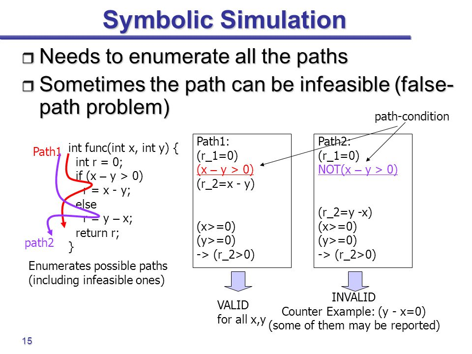 15 Symbolic Simulation  Needs to enumerate all the paths  Sometimes the path can be infeasible (false- path problem) int func(int x, int y) { int r