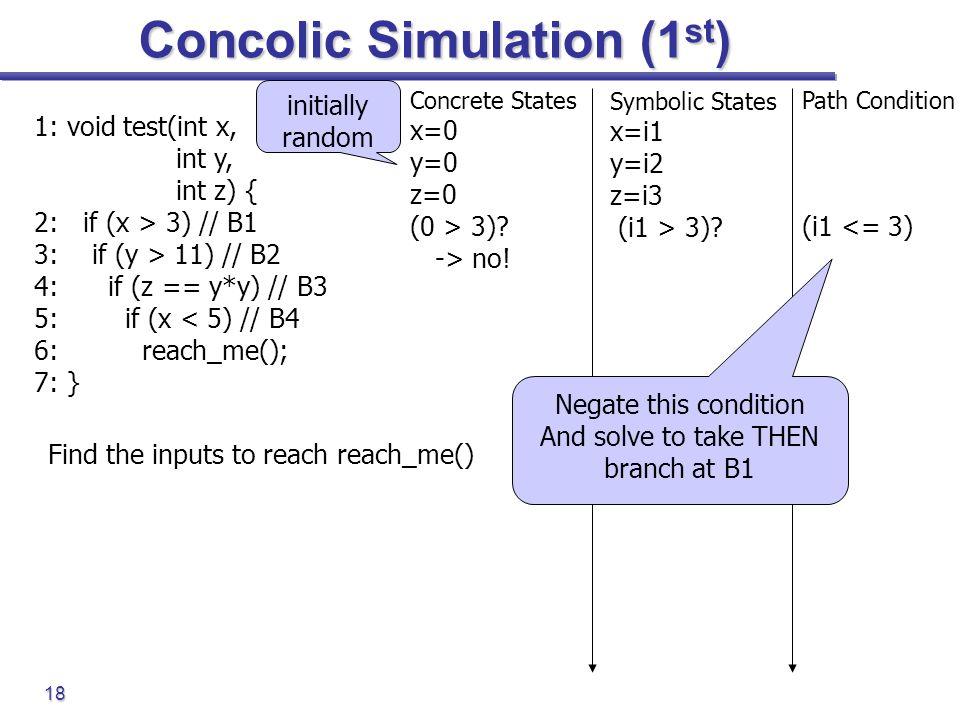 18 initially random Concolic Simulation (1 st ) 1: void test(int x, int y, int z) { 2: if (x > 3) // B1 3: if (y > 11) // B2 4: if (z == y*y) // B3 5: