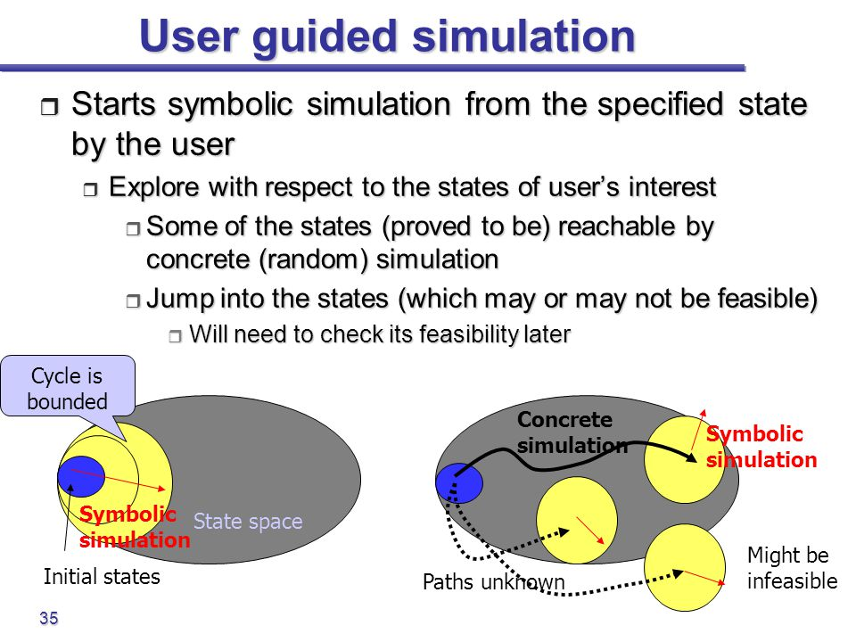 35 User guided simulation  Starts symbolic simulation from the specified state by the user  Explore with respect to the states of user's interest 