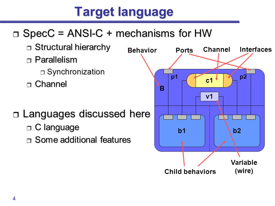 4 Target language  SpecC = ANSI-C + mechanisms for HW  Structural hierarchy  Parallelism  Synchronization  Channel  Languages discussed here  C