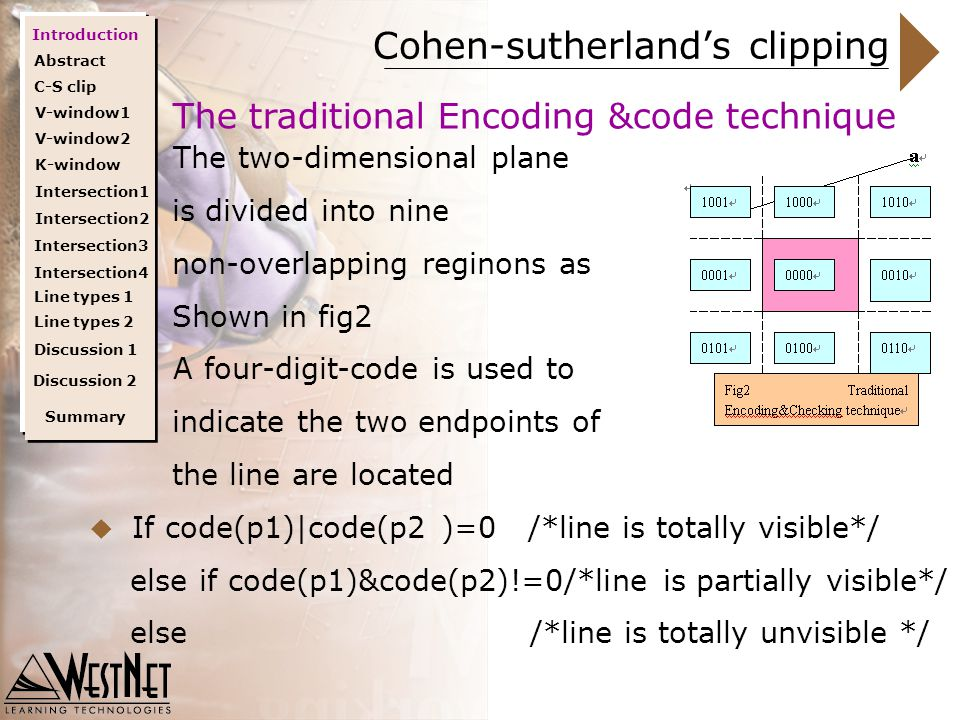 Cohen-sutherland's clipping The traditional Encoding &code technique  The two-dimensional plane is divided into nine non-overlapping reginons as Shown in fig2  A four-digit-code is used to indicate the two endpoints of the line are located  If code(p1)|code(p2 )=0 /*line is totally visible*/ else if code(p1)&code(p2)!=0/*line is partially visible*/ else /*line is totally unvisible */ Introduction Abstract V-window1 V-window2 Summary K-window Intersection1 Intersection2 Intersection3 Line types 1 Intersection4 Line types 2 Discussion 1 Discussion 2 C-S clip