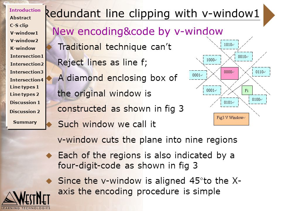 Redundant line clipping with v-window1 New encoding&code by v-window  Traditional technique can't Reject lines as line f;  A diamond enclosing box of the original window is constructed as shown in fig 3  Such window we call it v-window cuts the plane into nine regions  Each of the regions is also indicated by a four-digit-code as shown in fig 3  Since the v-window is aligned 45°to the X- axis the encoding procedure is simple Introduction Abstract V-window1 V-window2 Summary K-window Intersection1 Intersection2 Intersection3 Line types 1 Intersection4 Line types 2 Discussion 1 Discussion 2 C-S clip