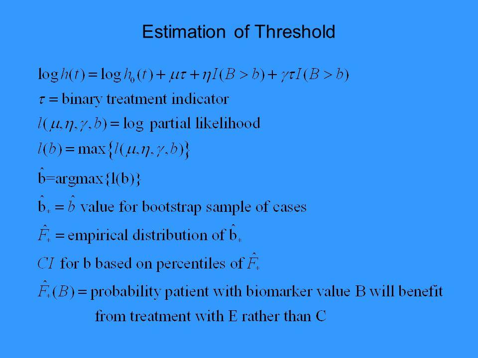 Estimation of Threshold