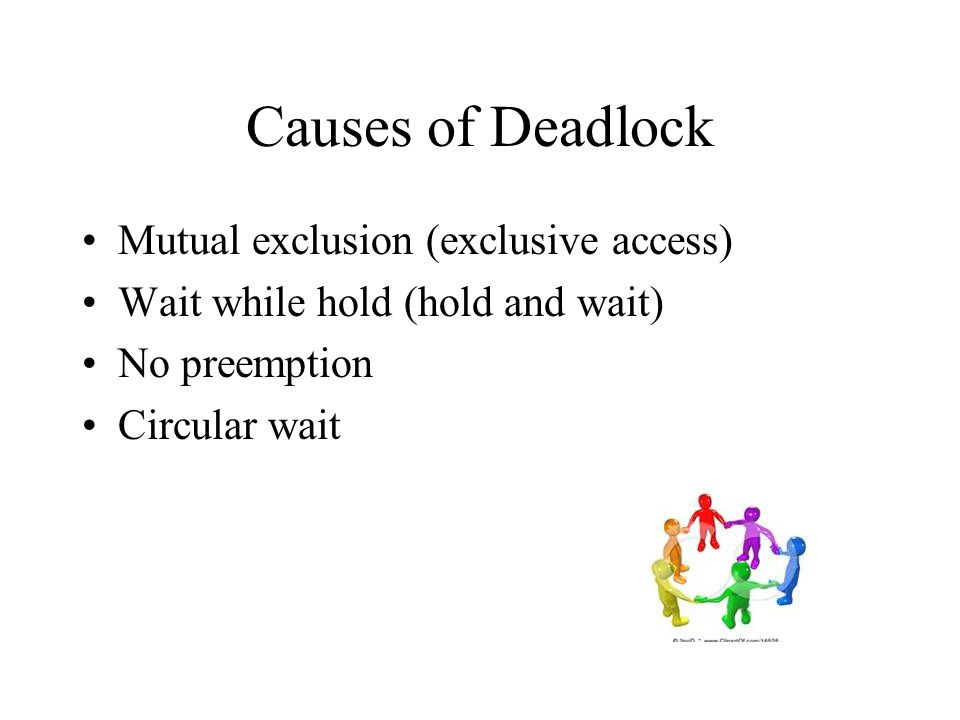 Causes of Deadlock Mutual exclusion (exclusive access) Wait while hold (hold and wait) No preemption Circular wait