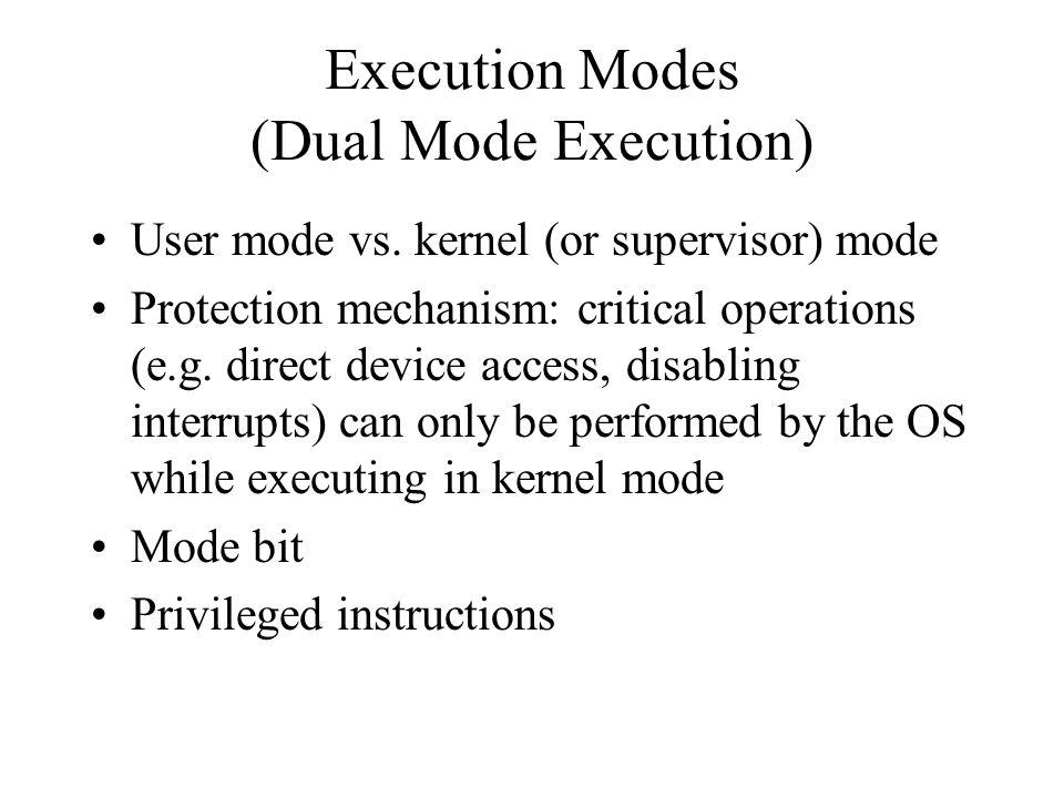 Execution Modes (Dual Mode Execution) User mode vs.