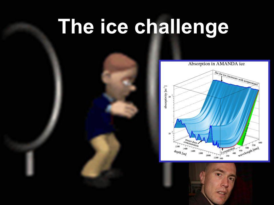 The ice challenge